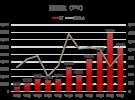 一進一退 - 事業報告(2016年7-9月期)