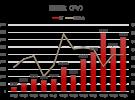 安定成長 - 事業報告(2016年10-12月期)